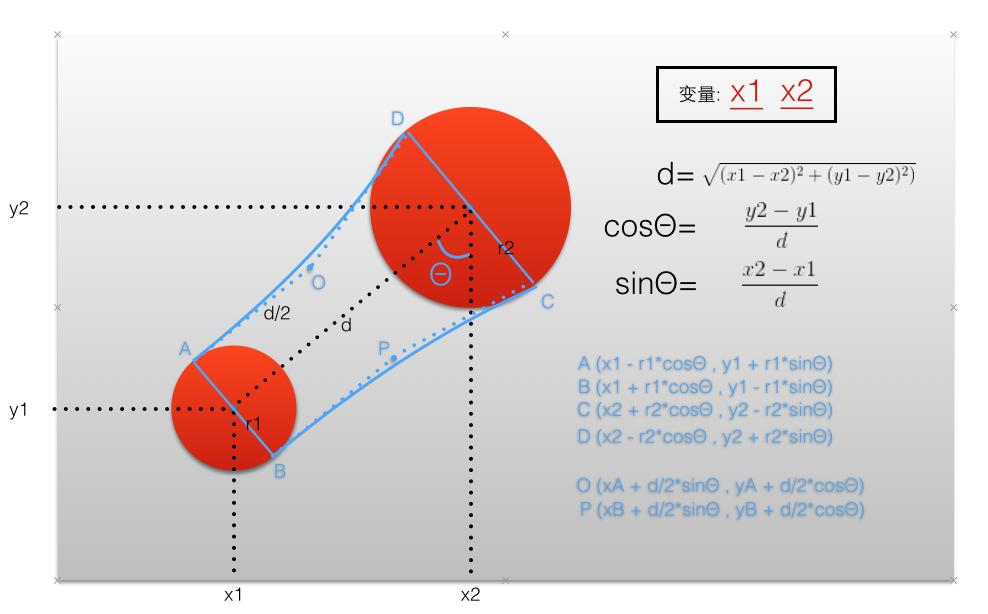 QQ中未读气泡拖拽消失的实现分析